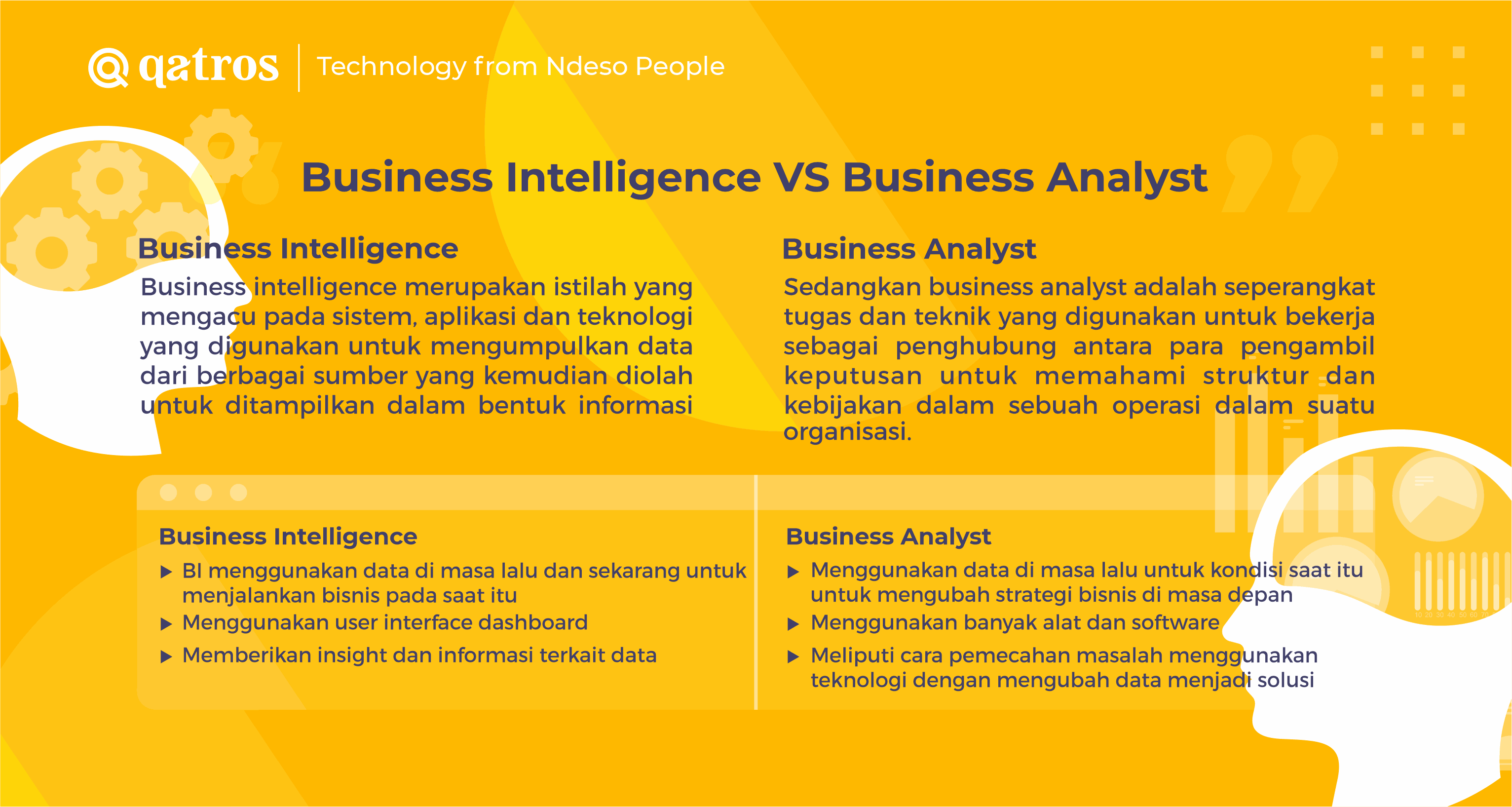 Business analyst vs business intelligence